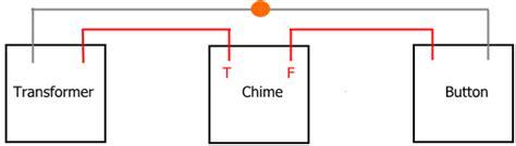 door bell chime wiring question doityourself