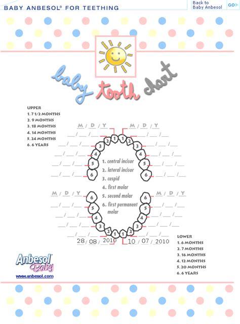 Mainan Gantung Bayi Air Balloon Lil And Friends stories my family tumbuh gigi