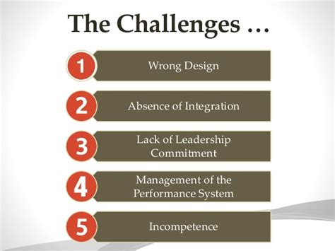 the challenges of management challenges in implementing performance management system