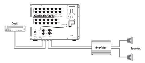 basic car audio wiring diagram 28 images panasonic cd
