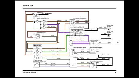 mg zr horn wiring diagram wiring diagram