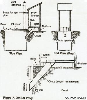 Build Floor Plans Pit Latrine Slab And Platform Design