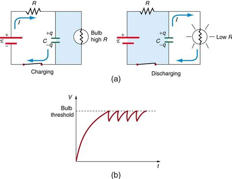 capacitor resistor charging college physics dc circuits containing resistors and capacitors voer