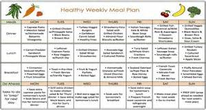 the fastest weight loss diet plan health guide 365