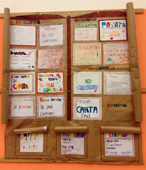 l armadio di in italiano armadio dei verbi casamia idea di immagine