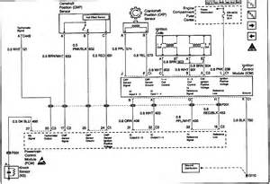 wiring diagram for 2002 pontiac grand am get free image