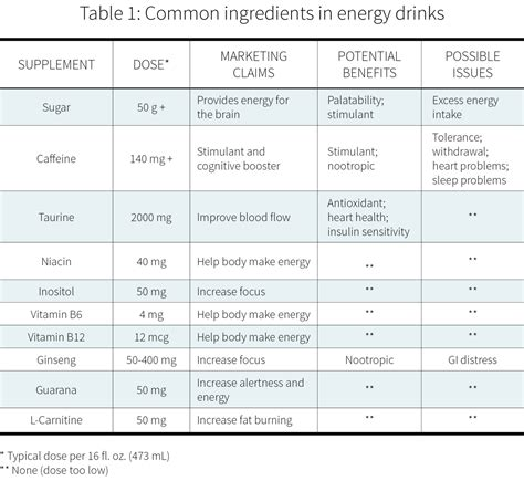 y are energy drinks bad for you are energy drinks bad for you examine