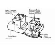 ABS Controller/Pump Repair