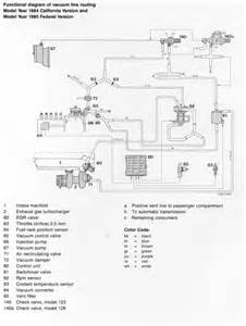 Vacuum Braking System Project Pdf It S Critical How You Set Your Transmission S Vacuum