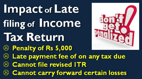 penalties for late filing and payment of your income tax penalty for late filing of income tax return