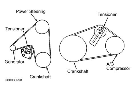 fan belt routing diagrams 2001 chrysler sebring serpentine belt routing and timing
