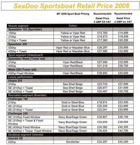 2008 sea doo boat value seadoo boats uk sea doo boat dealer new prices london jet