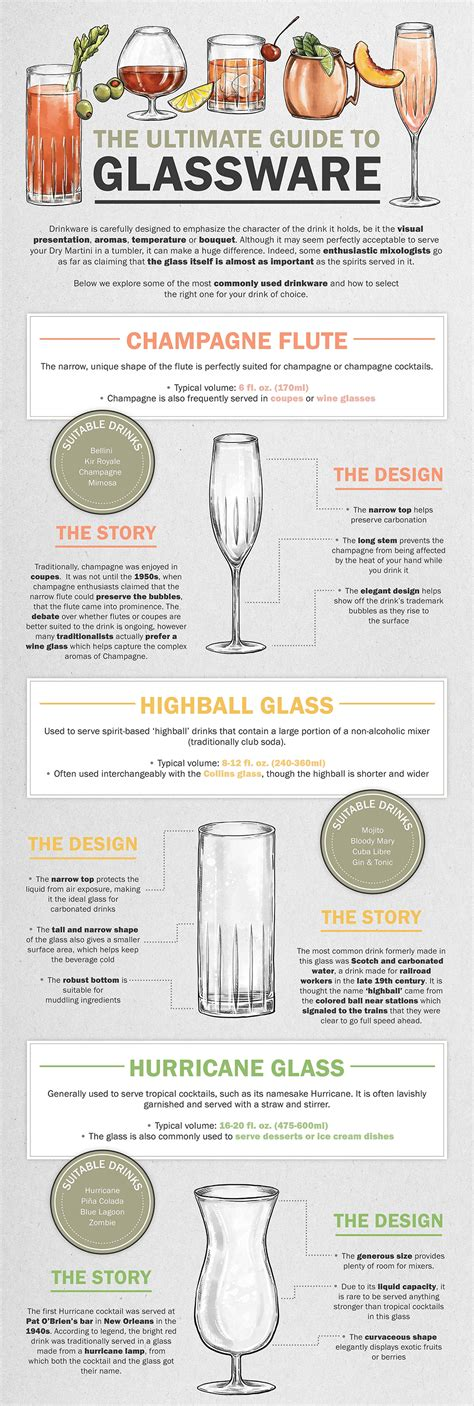 the ultimate guide to glassware fairmont hotels