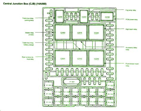 fuse box diagram 2003 ford expedition 2003 ford expedition xlt fuse box diagram circuit wiring