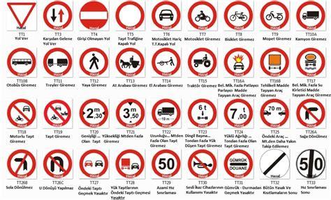 trafik isaretleri trafik cezasi sorgulama arac plaka