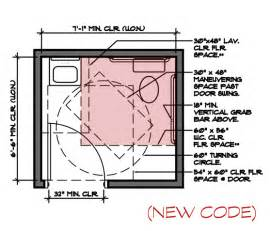Bathroom Door Size Code Nc Accessibility Code Update Restrooms Ga