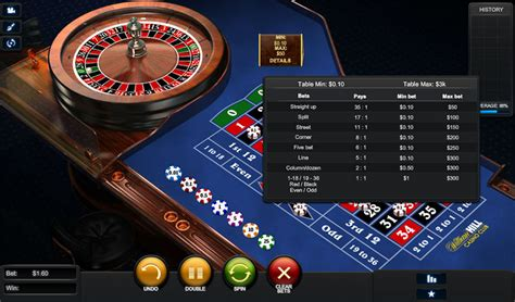 premium american roulette wheel dbestcasinocom