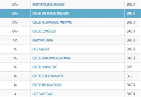 ranking 2015 de los mejores colegios de colombia el ranking de los mejores colegios de colombia 2017