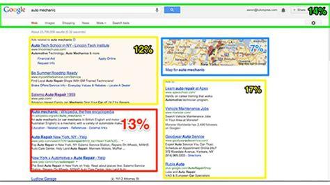 resultado de busca para fhitscombr google usa s 243 13 da tela para mostrar resultados de busca