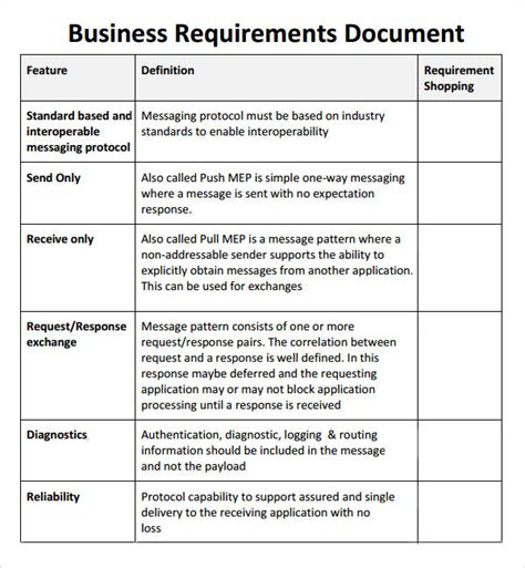 requirements template sle business requirements document 6 free documents