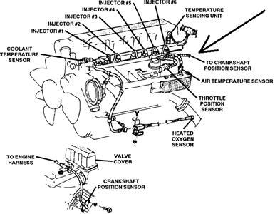1998 Honda Civic Crank Sensor Location Fixya