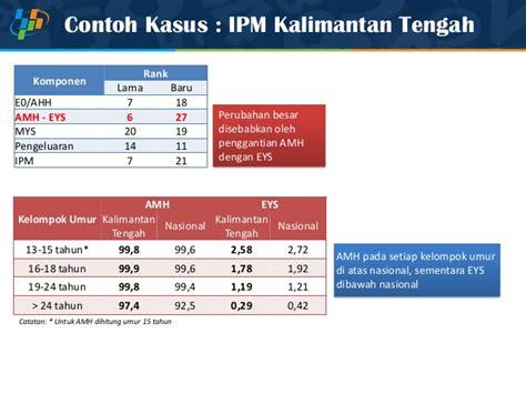 Metode Aborsi Kalimantan Metode Baru Dalam Pengitungan Ipm
