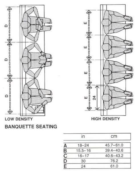 bench size guide banquette seating human factors drawings customary and