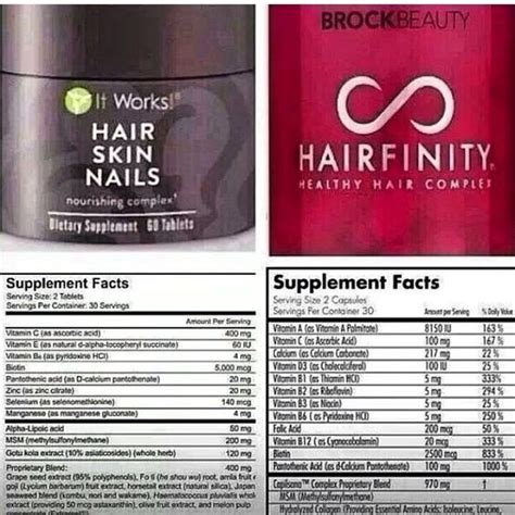 ingredients for dasgro hair supplements hairfinity vs it works hair skin and nails supplement