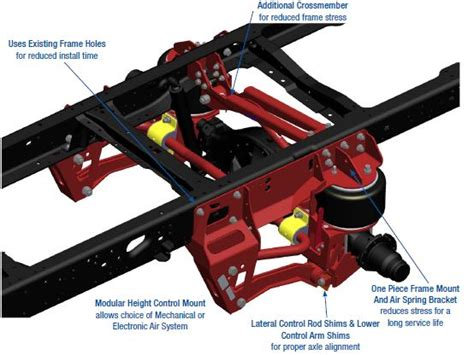 Air Ride Suspension Systems Truck And Cab Suspensions