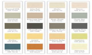 superior What Is Best Paint For Kitchen Cabinets #3: best-neutral-paint-colors-kitchen-paint-color-palettes-22094b5bb3975b56.jpg