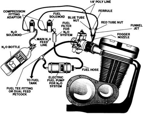 Lu Rem F1 Mobil motora nos tak箟l箟r m箟 sayfa 7