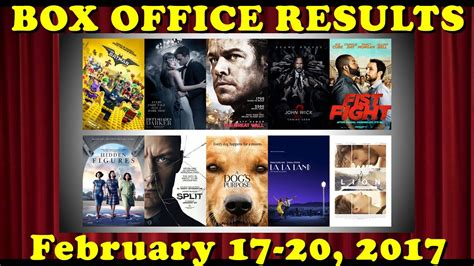 film box office 2017 uk box office results top 10 movies february 17 20 2017