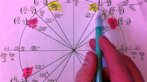 pattern in unit circle the unit circle a walk through the patterns 3 of 4