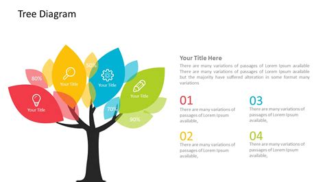 tree diagram template powerpoint tree tree diagram powerpoint template