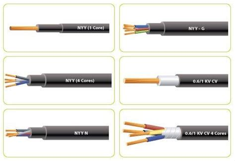 Supreme Cable 3x2 5mm Nym By Acc 2 sell cable nyy from indonesia by toko groundrod cheap price