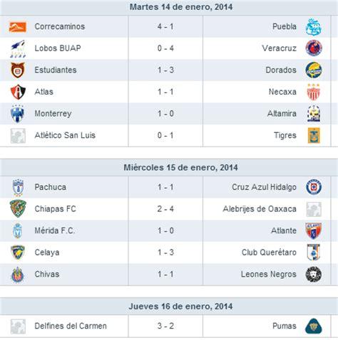 calendario liga mx apertura 2014 404 not found