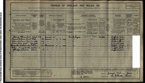 Sheffield Birth Records Parish Records Links Ukbmd Births Marriages Autos Post