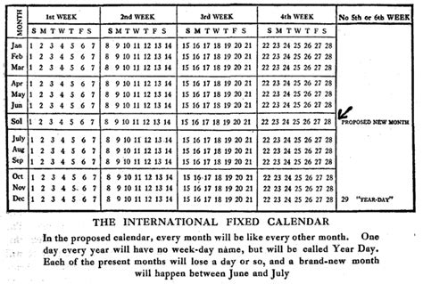 Calendario De 1930 The And Of The 13 Month Calendar Citylab A