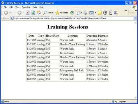 xml xquery tutorial practical xml querying with xquery and saxon xml