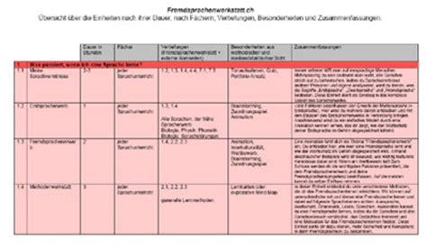 sprachentwicklung tabelle tabelle sprachentwicklung aol bildsuchergebnisse