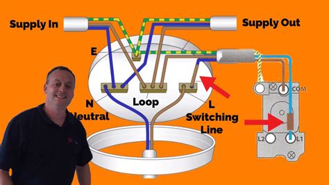 3 plate loop in method connections explained for wiring a