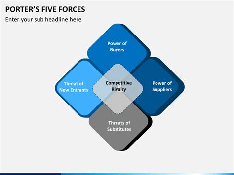 porter s 5 forces powerpoint template sketchbubble