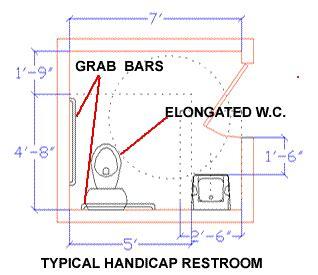 commercial bathroom code requirements commercial bathroom code requirements 28 images energy