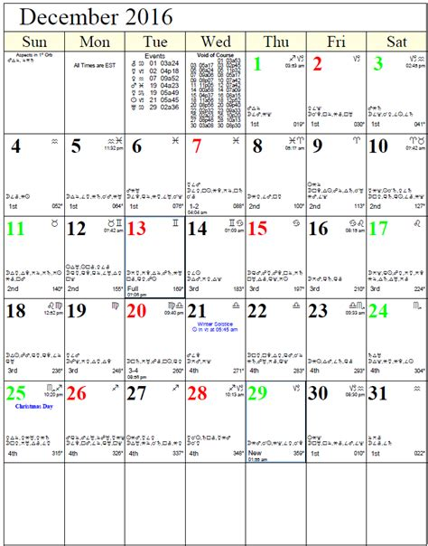 image gallery monthly astrology calendars