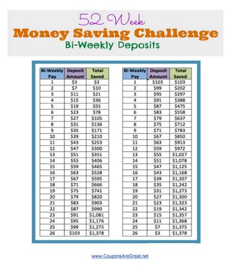 26 Week Money Challenge Printable