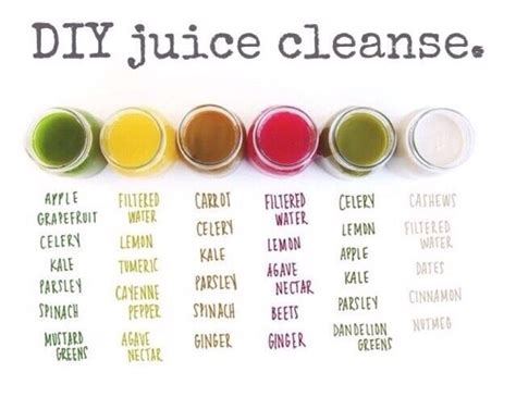 7 Days Detox Juice Recipe by 7 Day Juice Cleanse Happy Healthy