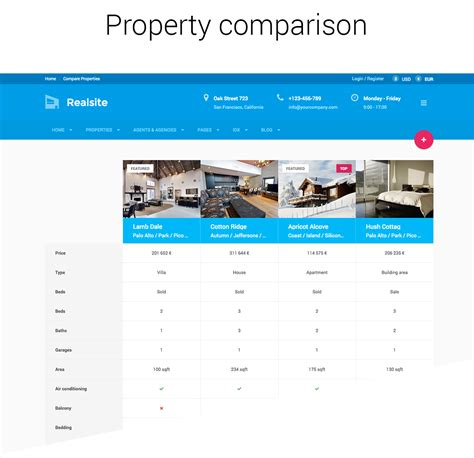 Realsite Material Real Estate Wordpress Theme Themes Ocean Real Estate Comparables Template