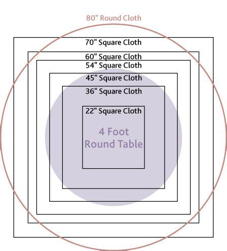 tablecloth on square table tablecloth guidelines for tables 4 7 tables