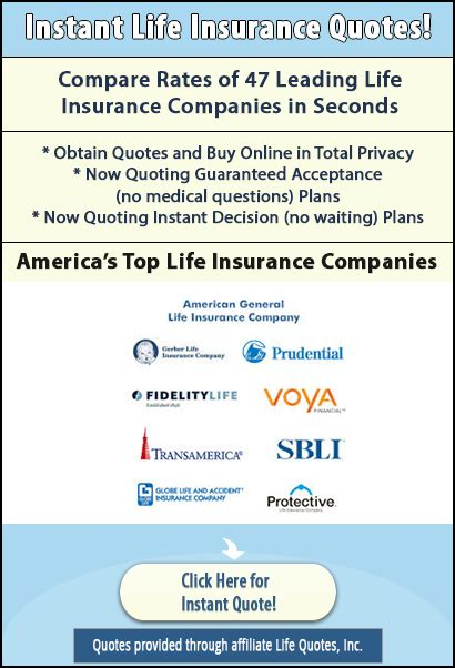 find  term life insurance quote insurance globe