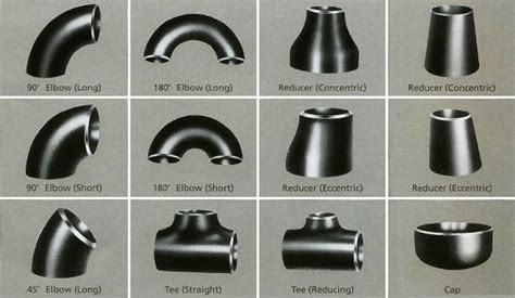 Plumbing Fittings Types by What Are Different Types Of Pipe Fittings Pipes